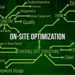 Four On-site Optimization Tips You Should Read Before Promoting Your Website Online
