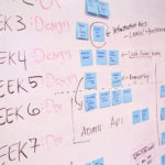 Popular Requirements Prioritisation Techniques in Agile Development
