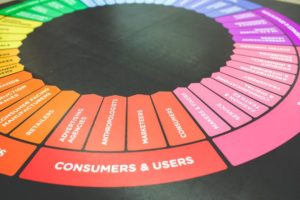 How to Create User Personas in Product Development